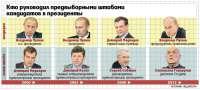 Антон Вайно возможно возглавит штаб Путина на выборах-2018