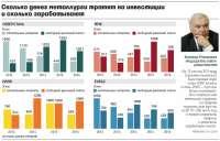 Российским металлургам некуда инвестировать лишние деньги