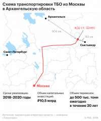 Архангельской области пообещали 10 миллиардов рублей за прием московского мусора