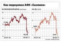 «В споре по реорганизации «Башнефти» наша правовая позиция безупречна»